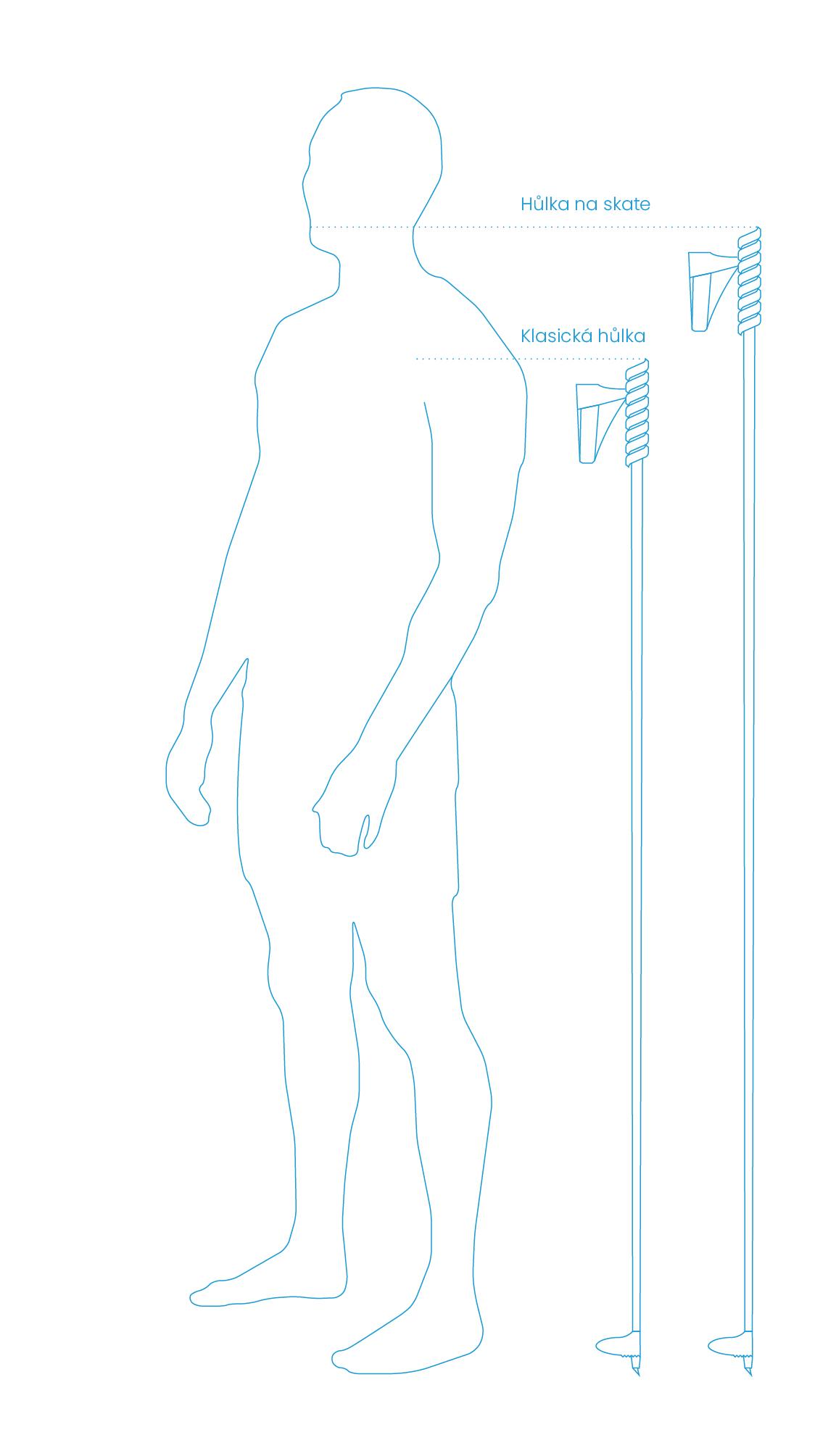 HAAKON how to choose pole length